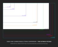 Frames comparison